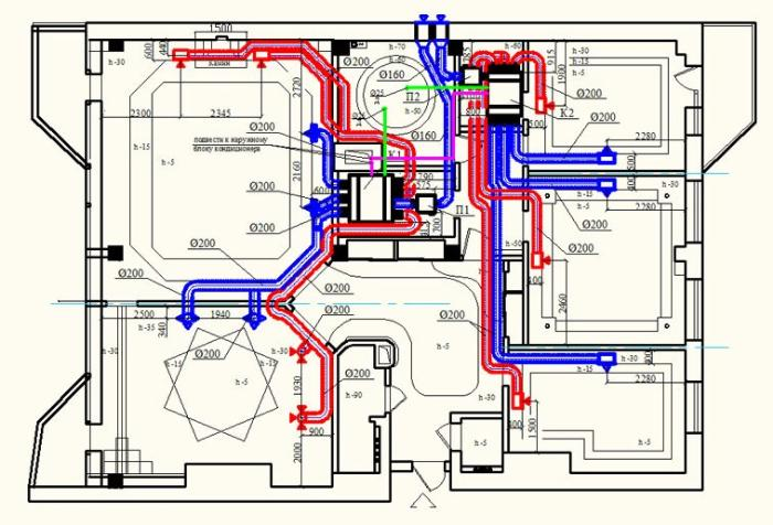 Проект вентсистемы