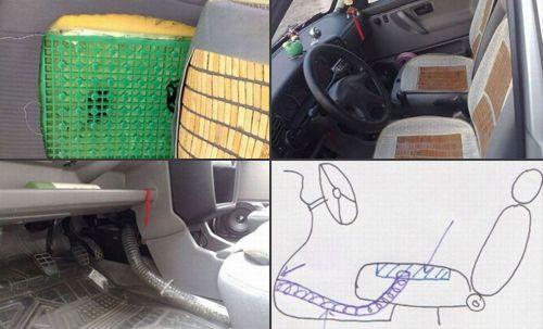 вентиляция с использованием печки авто
