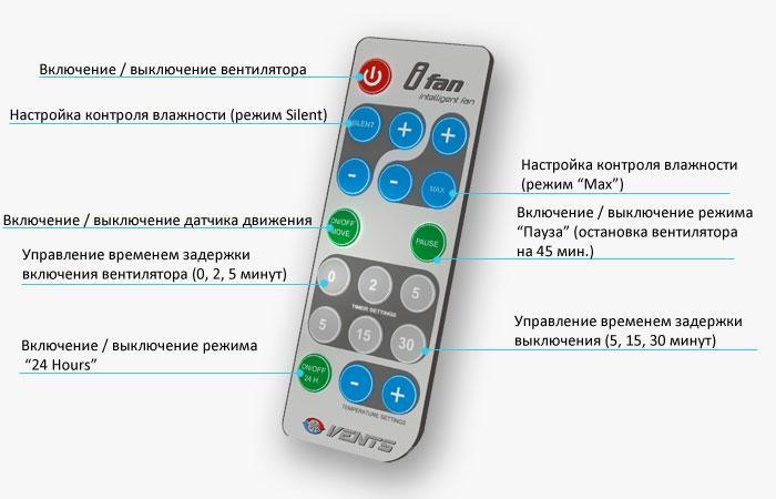 пульт дистанционного управления для вытяжки вентилятора в ванной