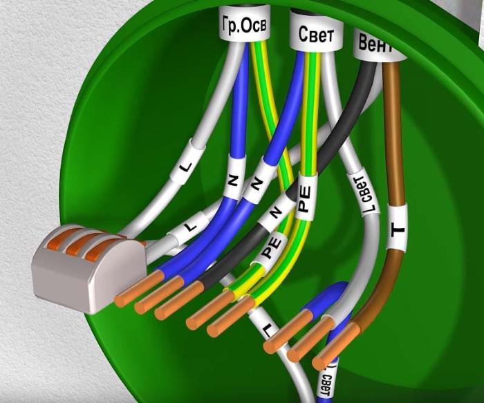 подключение кабеля на вентилятор в распаечной коробке