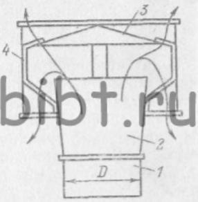 Дефлектор типа ЦАГИ
