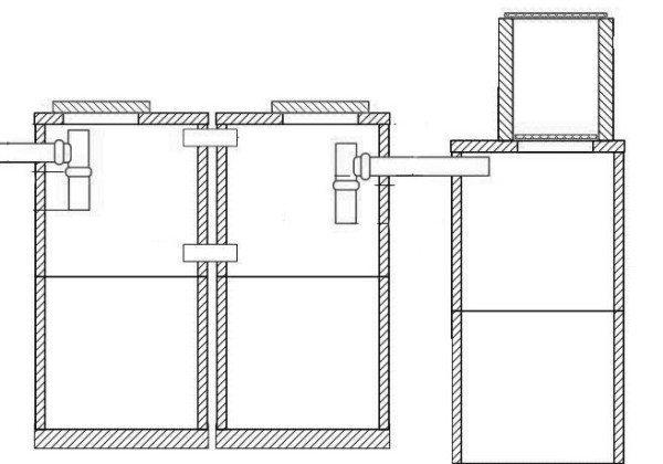 Двухкамерный септик из бетонных колец с дренажным колодцем.