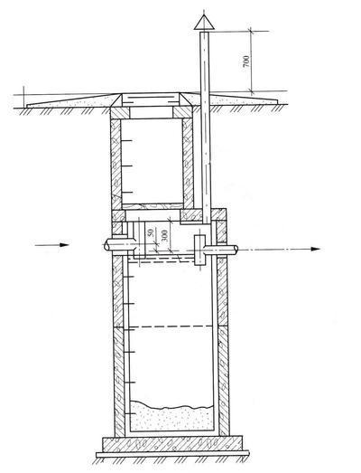 Вентиляционная труба камеры септика.