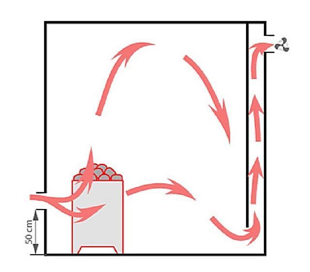 Простая система вентиляции