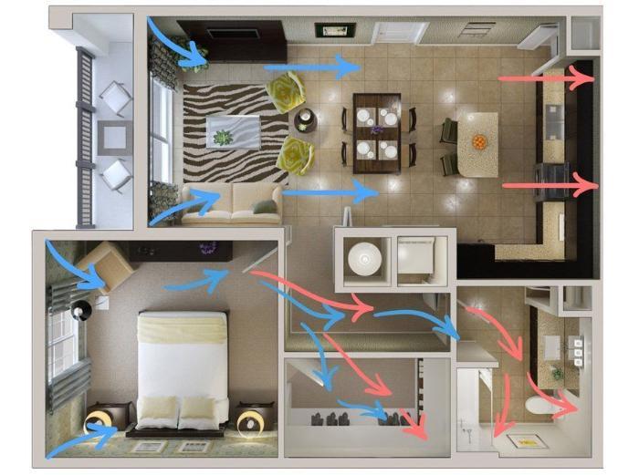 Как устроена вентиляция в доме