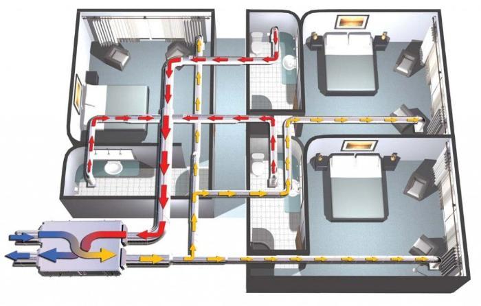 Приточно-вытяжная вентиляция для дома