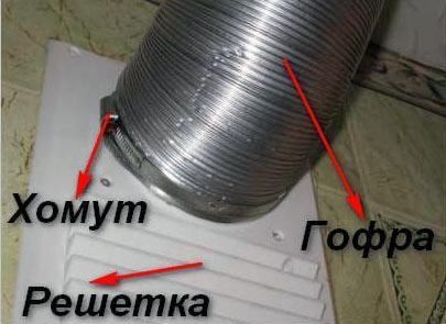 Установка вытяжки на кухне - крепление воздуховода