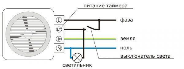 Схема подключенного вентилятора