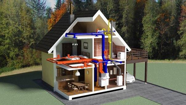 Как выглядит система отопления вместе с вентиляцией