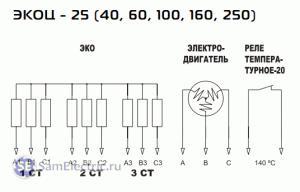 Схема электрокалорифера ЭКОЦ