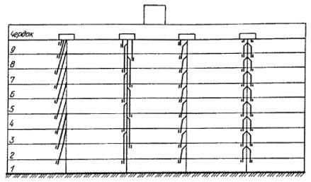 Схема вентиляции с теплым чердаком.