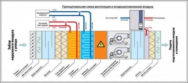 Так выглядит принципиальная схема системы.