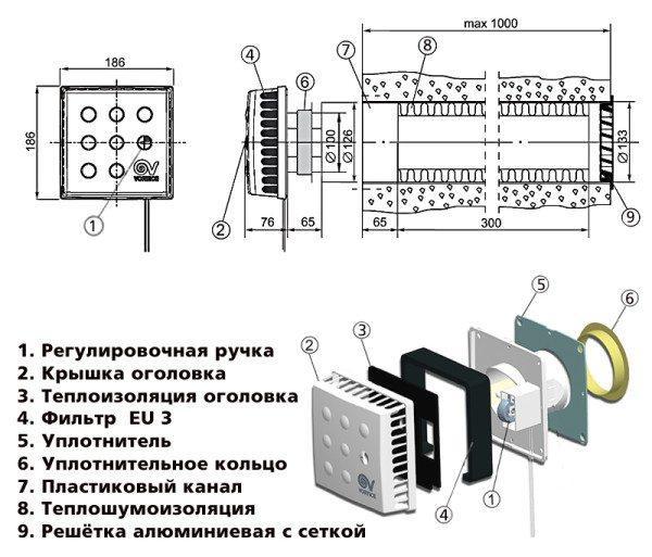 Конструкция приточного клапана.