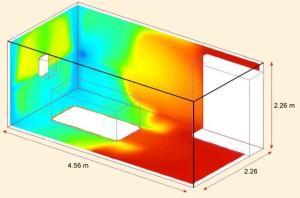 Вентиляция и отопление в помещении