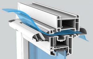 Установка клапана приточной вентиляции на пластиковые окна