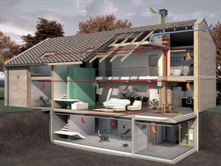 Проект вентиляционной системы