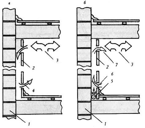 Расположение вентиляционных решеток