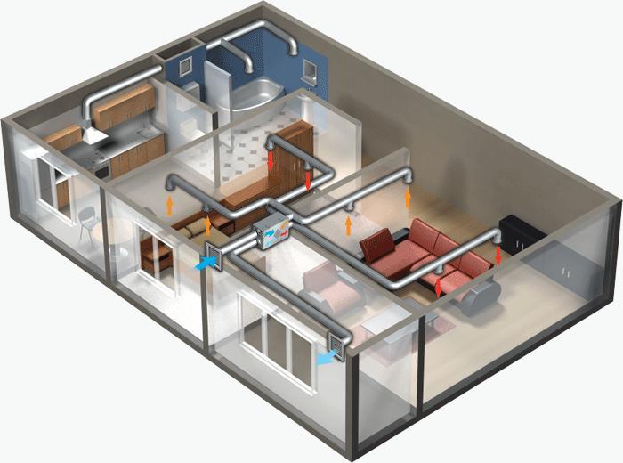 Схема принудительного воздухообмена в квартире