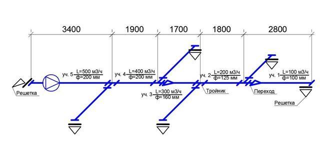 Схема разводки системы вентиляции.