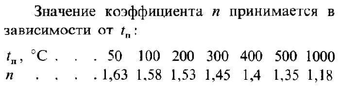 Значение коэффициента n