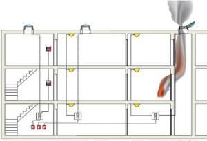 Проектирование противодымной вентиляции