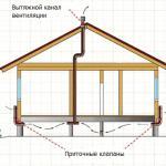 схема вентиляции подвала частного дома