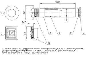 конструкция стенового приточного клапана