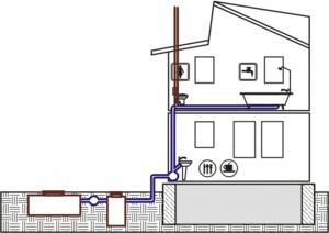 вентиляция канализации в частном доме схема