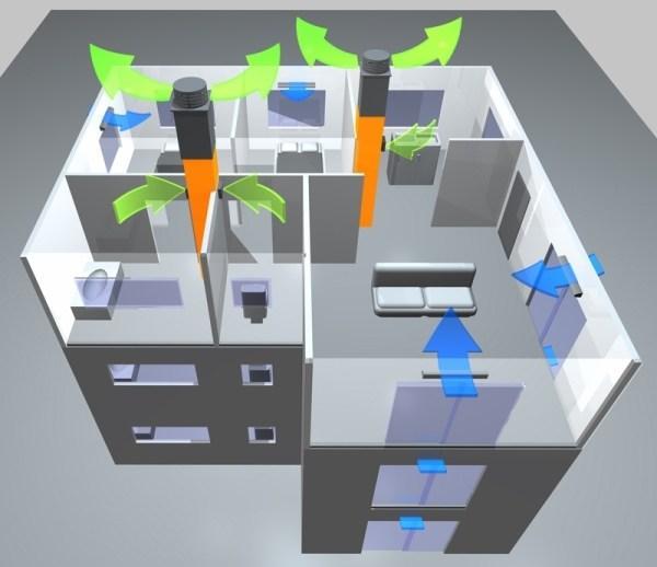 Организация вентиляции в комнатах квартиры