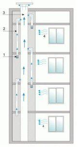 схема вентиляции многоквартирного дома