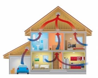 Вентиляция дома или коттеджа
