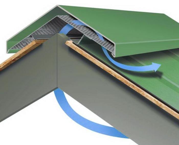 сетка для вентиляции подкровельного пространства