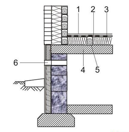 Вентиляция цокольного перекрытия