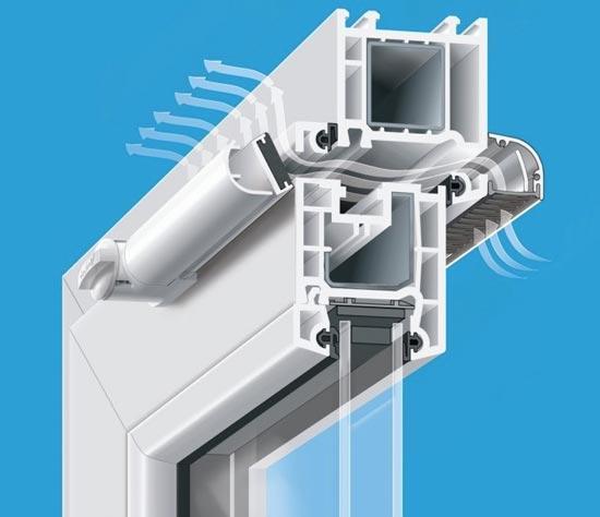 Виды вентиляционных клапанов