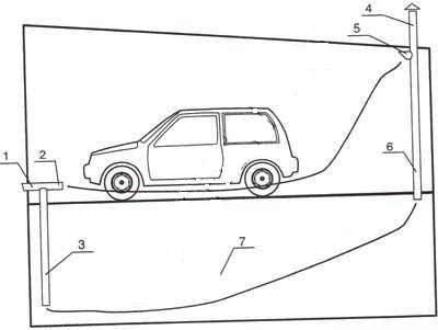 Вентиляция в погребе гаража имеет одну важную особенность – на самом деле она призвана обслуживать оба помещения сразу (рисунок «А»)