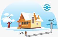 Экономия в зимний период