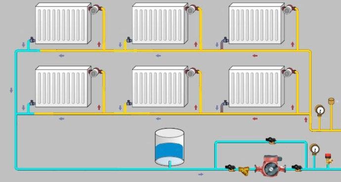 Расчет тепловой нагрузки здания