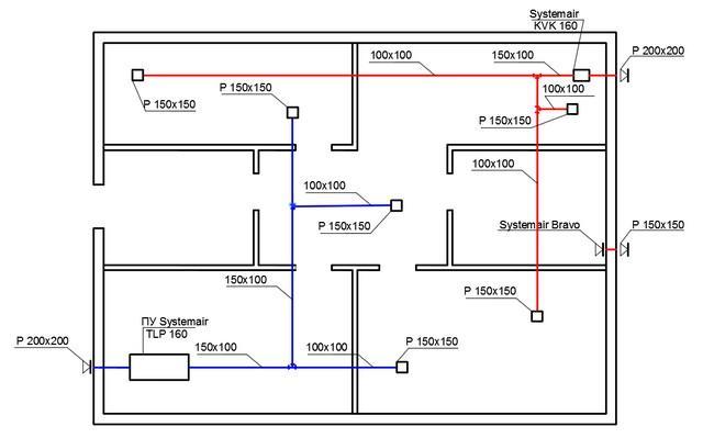 Схема прокладки воздуховодов.