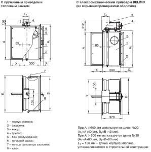 Модель klop