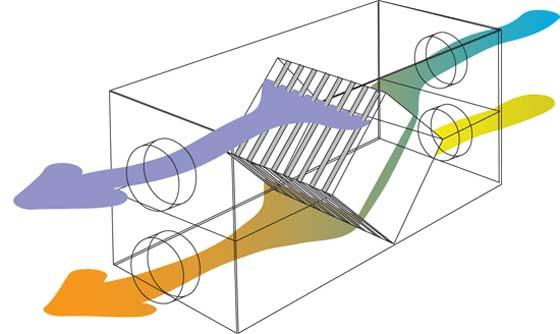 Пластинчатый рекуператор