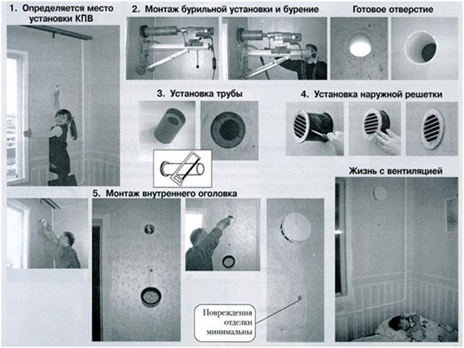 последовательность установки приточного клапана