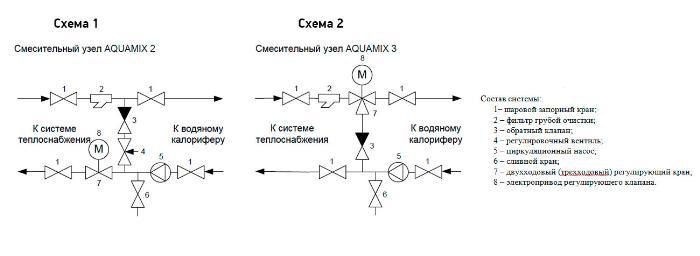 Схема смесительного узла AQUAMIX