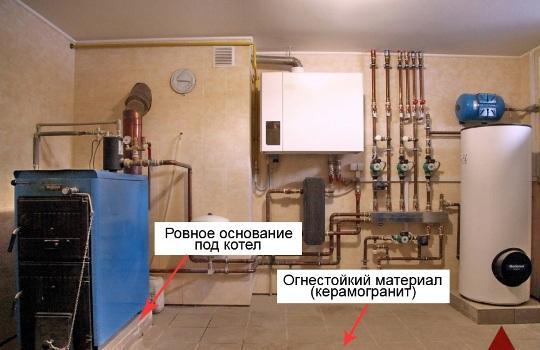 Приточная вентиляция в котельной