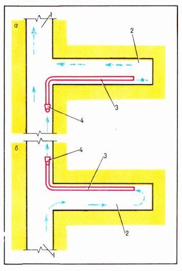 Проветривание тупиковых выработок с помощью вентиляторов местного проветривания