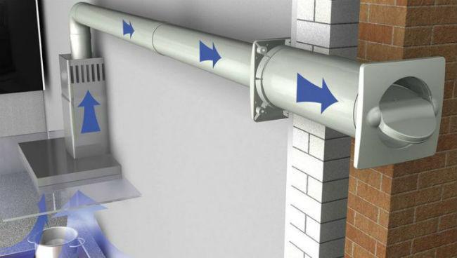 Схема вытяжной вентиляции через стену с выходом на улицу