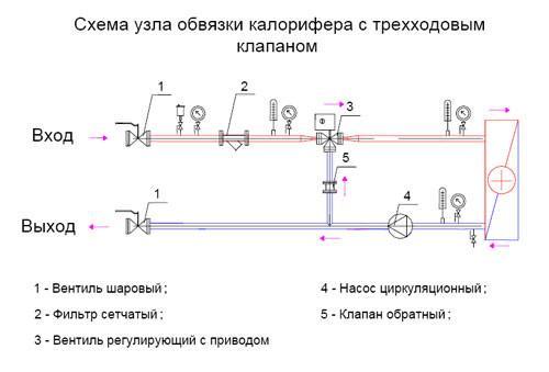 obviazka_shema