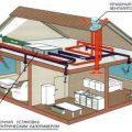 О реализации естественной вентиляции в частном доме