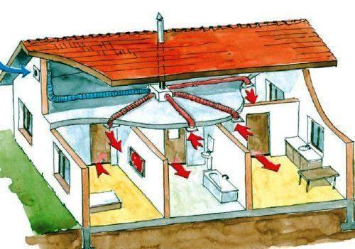 Вентилирования дома из бруса