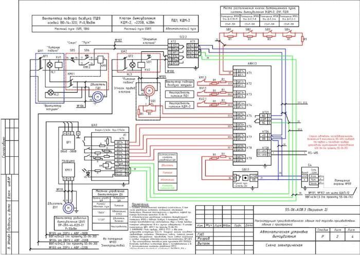 Рисунок 2: Проект автоматизации дымоудаления