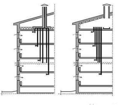 Распространенные схемы вентиляции многоквартирных домов
